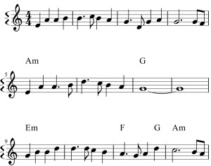 Sheet music: Melody with chords on top