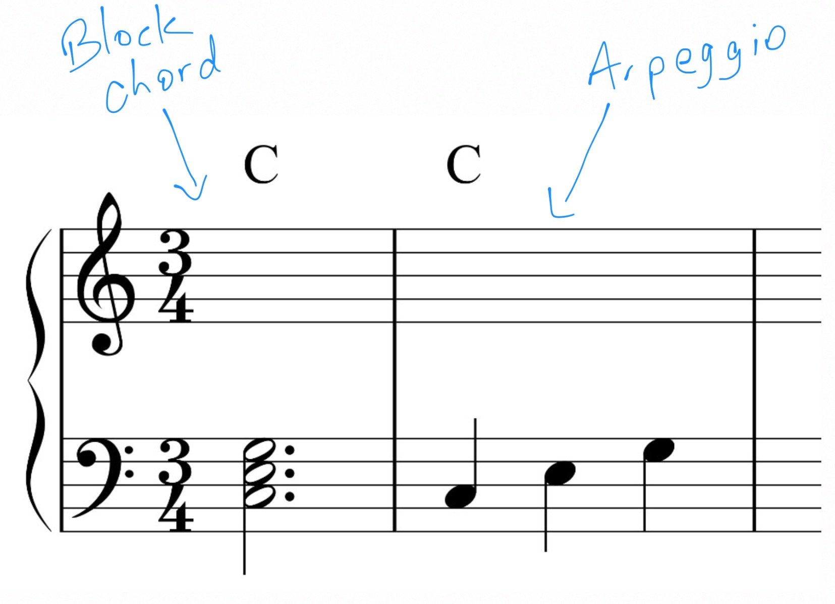 Looking for an alternative to block chords spice up your playing notation of block chord all three notes stacked one upon the next and arpeggio hexwebz Gallery
