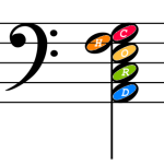 "bass clef symbol on staff with notes forming a chord and letters of the word ""chord"", one in each note"