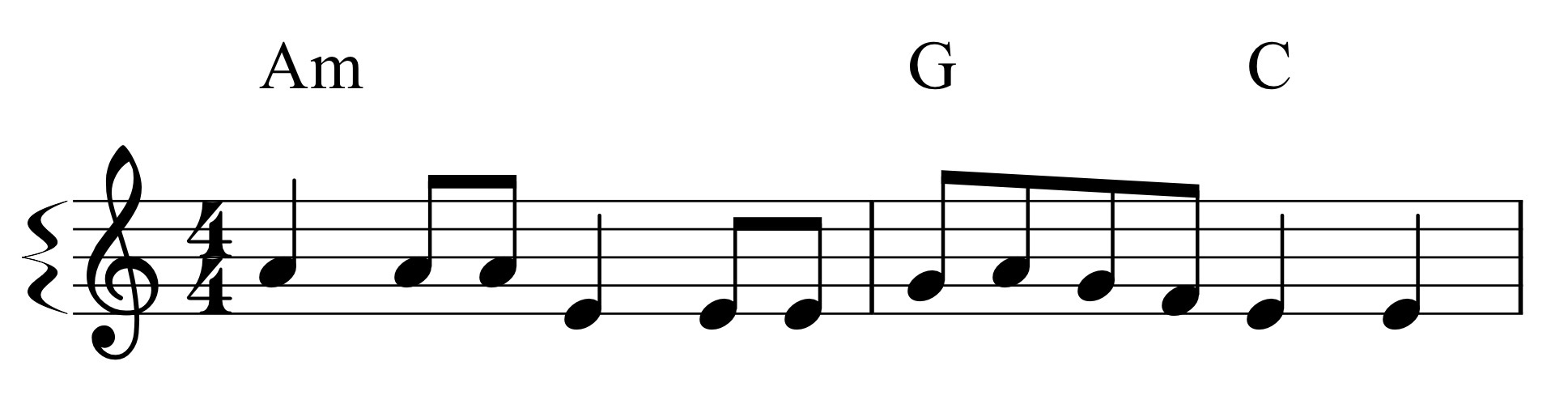 First chord same time as first note of melody